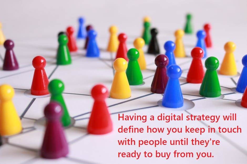 digital marketing strategy improve online sales automate business