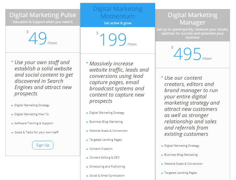 Digital Marketing Training, Courses and Services Price Comparisons - 123 Group virion