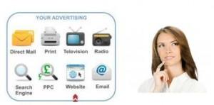 Marketing numbers and call analytics