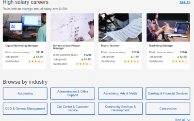 Digital marketing jobs are some of the highest paid according to SEEK