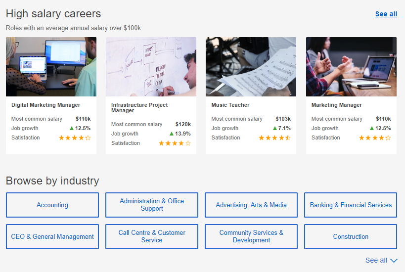 SEEK says digital marketing jobs are the highest paid at the moment so good to do short courses in Digital Marketing